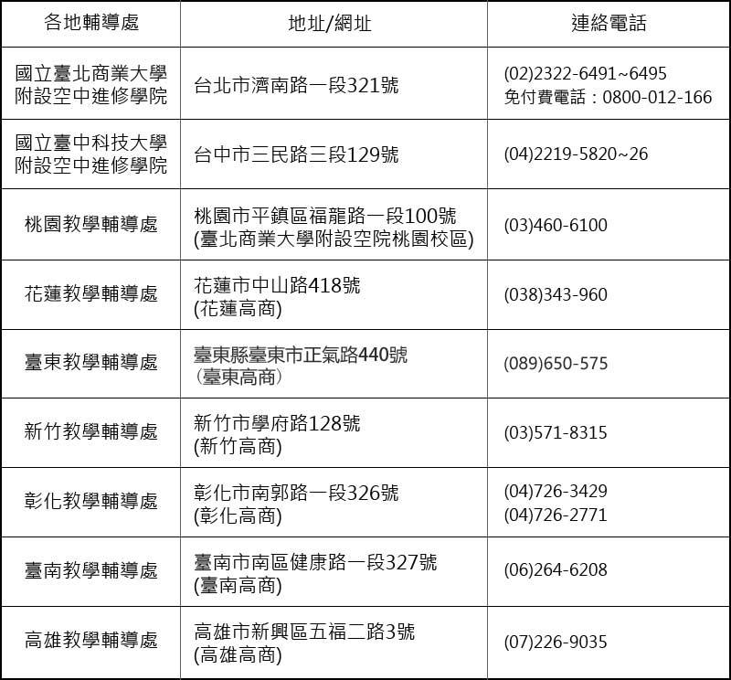 空院輔導處一覽表